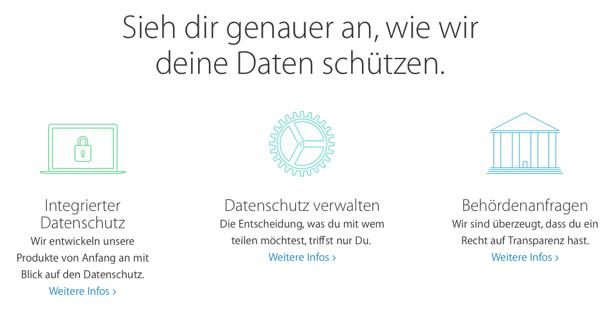 apple_datenschutz2014