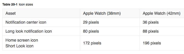 apple_watch_icons_pixel