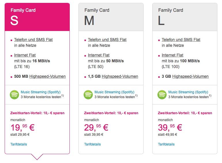 die telekom family card zweitkarte mit preisvorteil 10 euro rabatt macerkopf. Black Bedroom Furniture Sets. Home Design Ideas