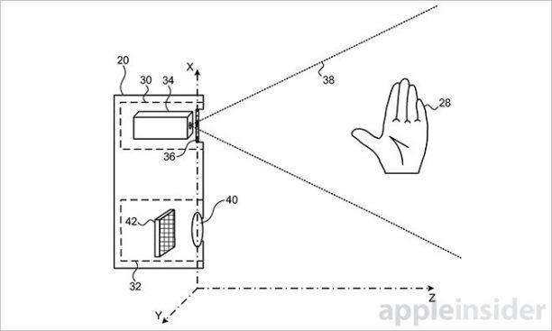 3d patent