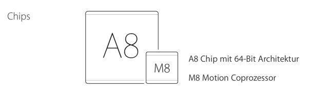 a8_m8