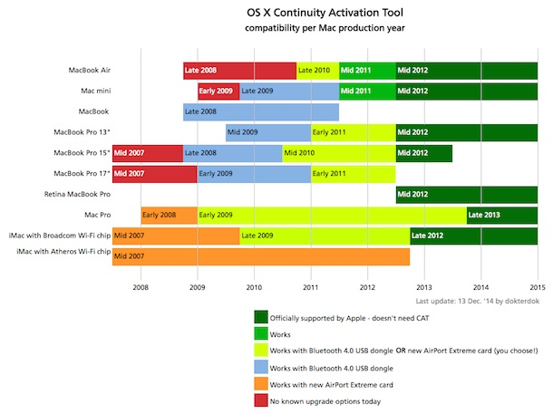continuity_tool_20