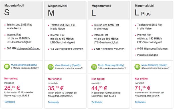 magenta_mobil_sim_only_uebersicht