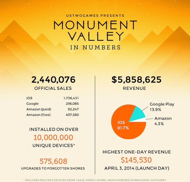 monument_stats1