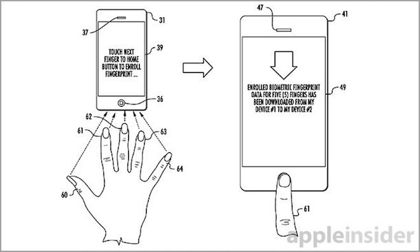 patent_touch_id_sync_2