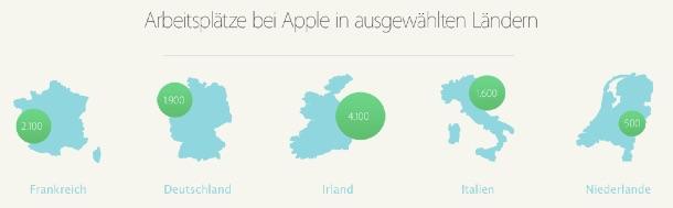 apple_Arbeitsplaetze_eu_2015