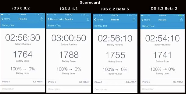 ios8_akkutest