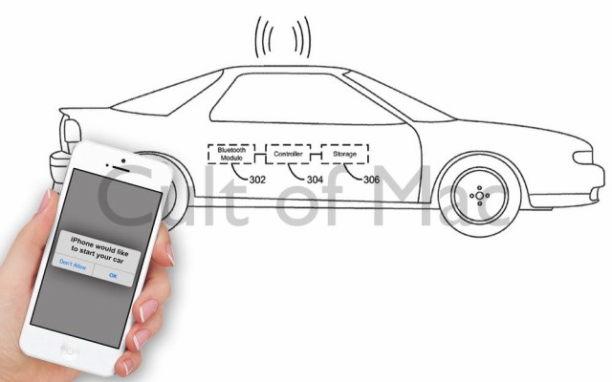 iphone-start-car