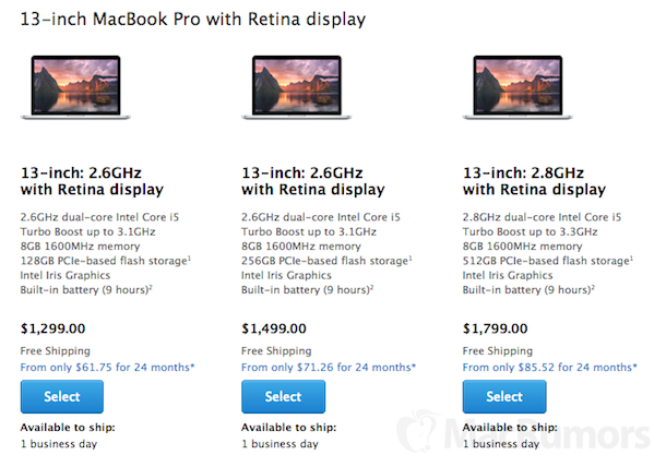 MacBook-Pro-Stock