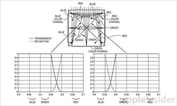 apple_patent_3_sensor_cam2