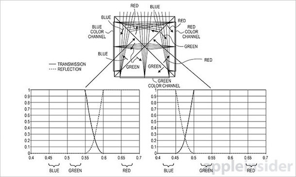 apple_patent_3_sensor_cam2