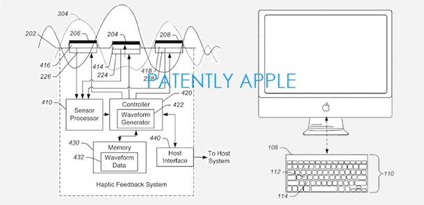 patent_imac_virtuelle_tastatur