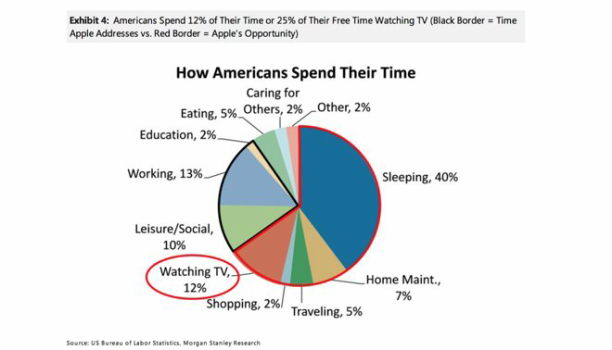 stanley - us spend time