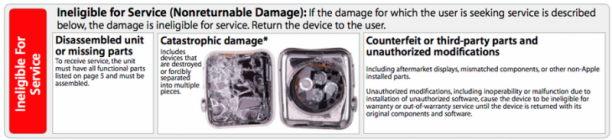 Ineligible-Warranty-Apple-Watch-800x184