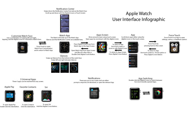 info_watch_interface