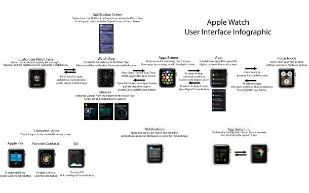 info_watch_interface
