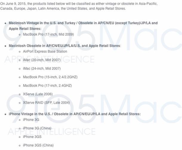 apple_produkte_vintage2015
