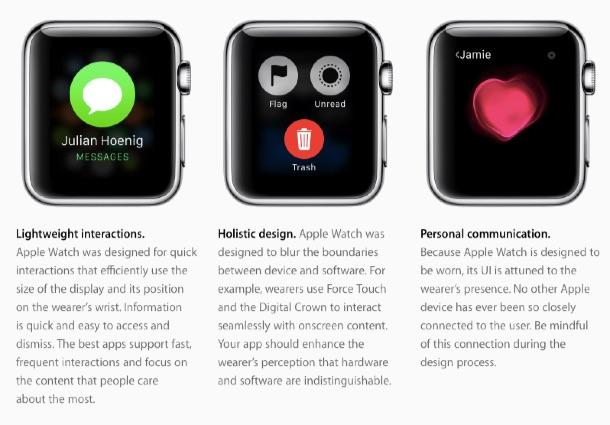 apple_watch_richtlinien