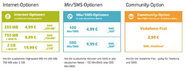 vodafone_prepaid_optionen
