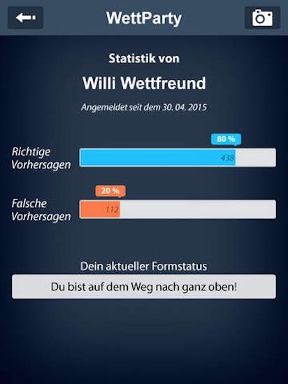 WettParty 3