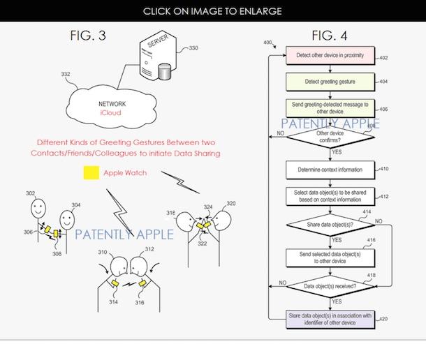 apple_watch_patent_datenaustausch