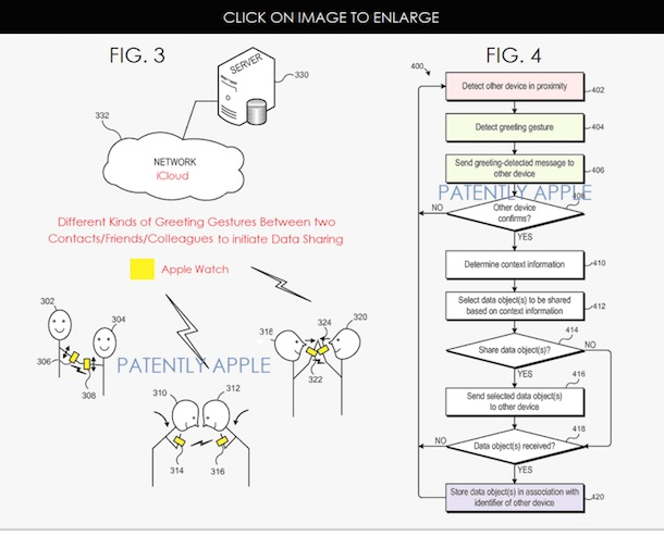 apple_watch_patent_datenaustausch