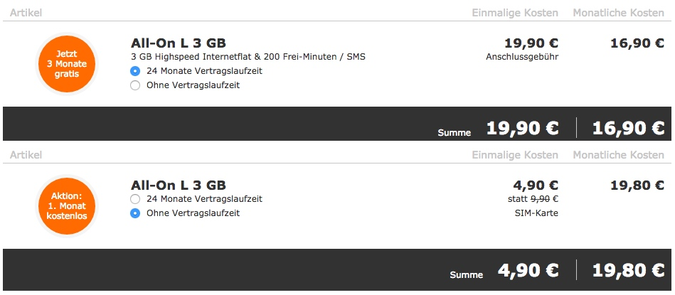 All ON 3 GB 24M 1M