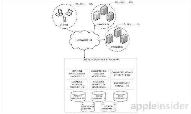 iad_podcasts_patent