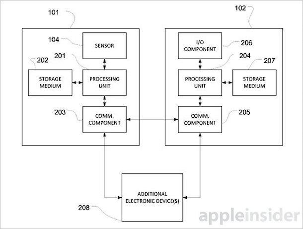 patent_touchid_appletv2