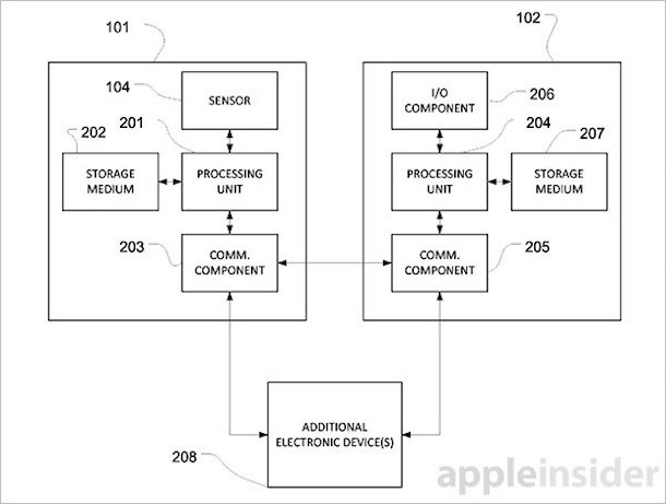patent_touchid_appletv2