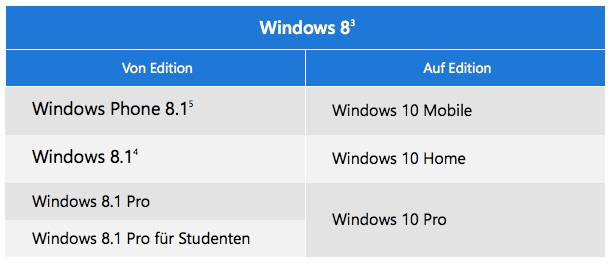 windows10_von8upgrade
