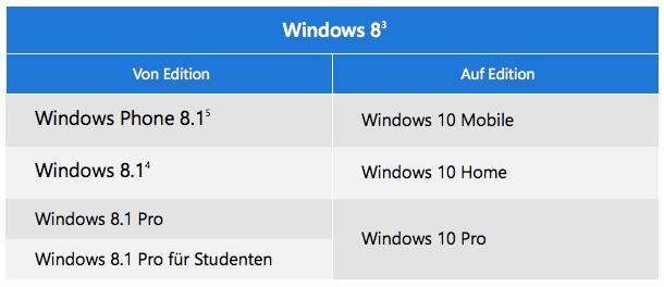 windows10_von8upgrade