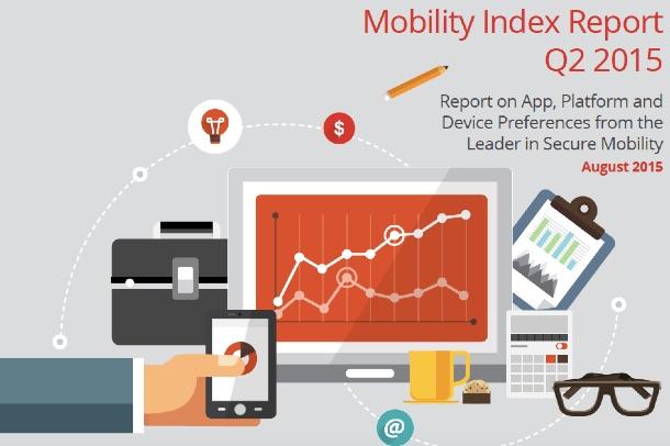 mobility_index_q2_2015