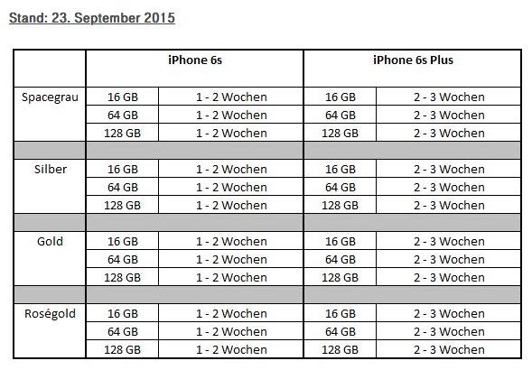 iphone6s_telekom_lieferzeit1