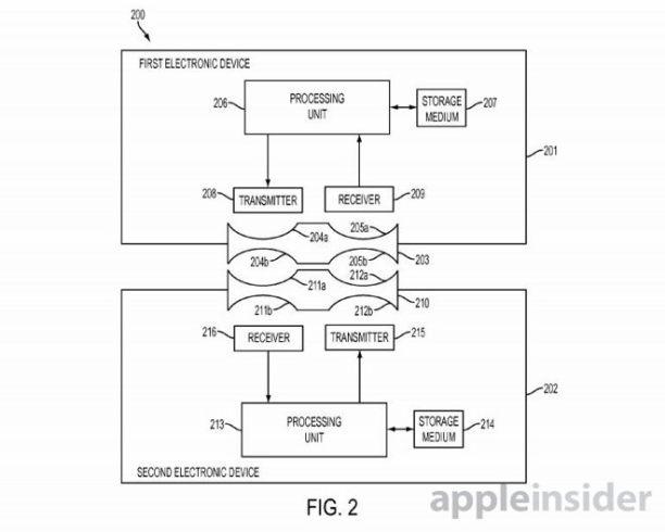 optische datenübertragung patent