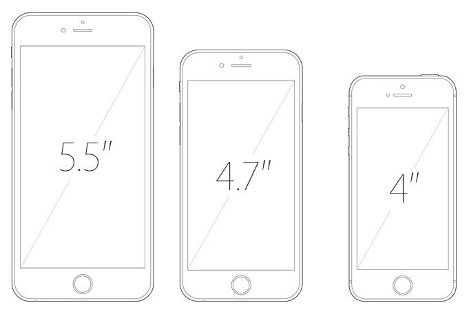 iphone_display_groessen