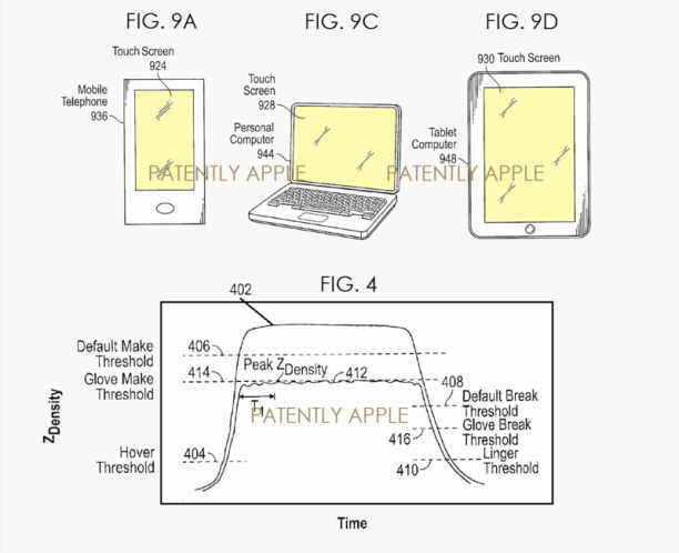 patent touchscreen handschuhe