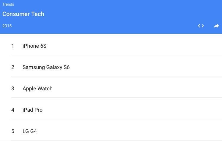 google_trends_2015_1