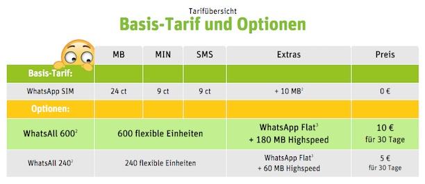whatsapp Tarif
