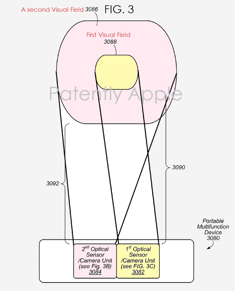 patent_dual_kamera1