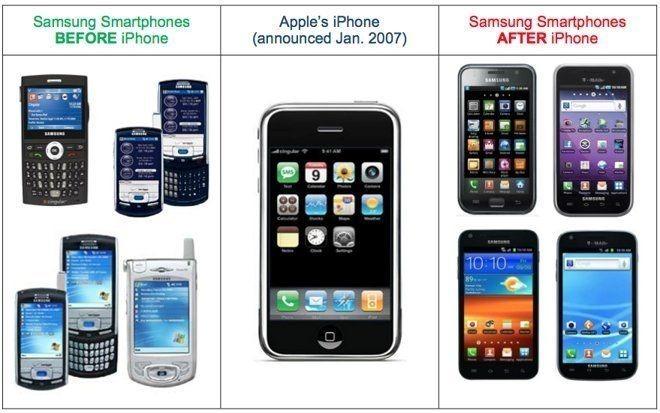 smartphones vergleich
