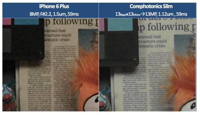 corephotonics_kamera
