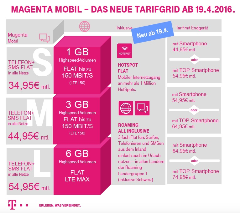 telekom160216