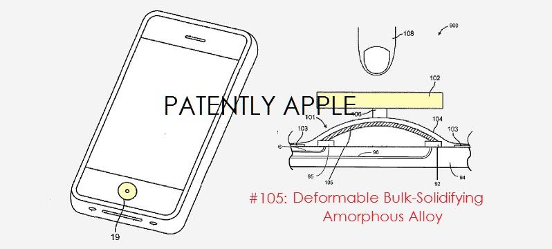 patent_homebutton_liquimetal