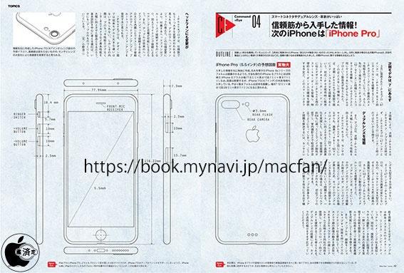iphone7_schematische_skizze