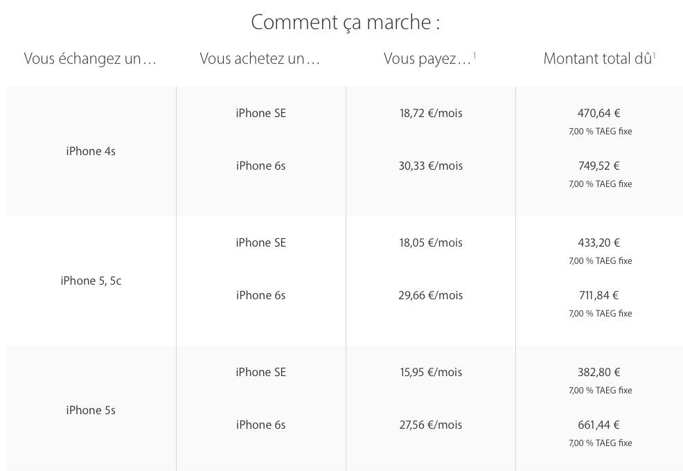 iphone_ankauf_frankreiche