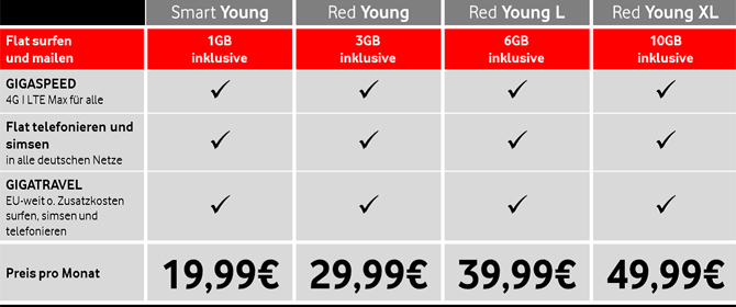 vodafone_young