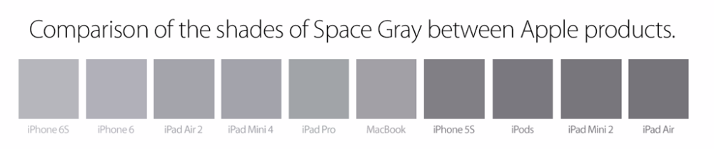spacegrau_apple_produkte