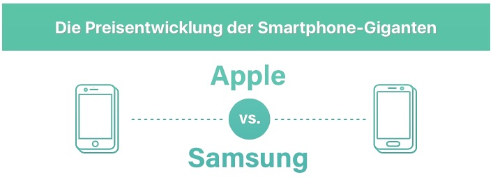 vergleich_apple_samsung_preis