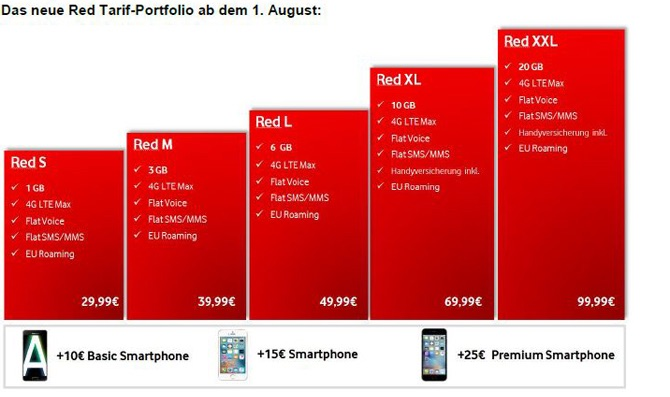 vodafone_red_august2016
